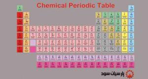 ویژگی شیمیایی پارسیان سود